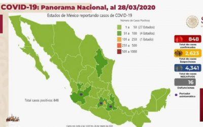 COVID-19: EN MÉXICO 848 CASOS CONFIRMADOS, 16 MUERTES