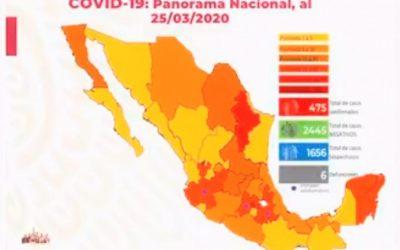 MÉXICO SUMA 475 CASOS DE CORONAVIRUS; HAY 13 COMUNITARIOS