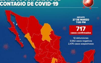 MÉXICO REGISTRA 717 CASOS DE COID-19 Y 12 DECESOS