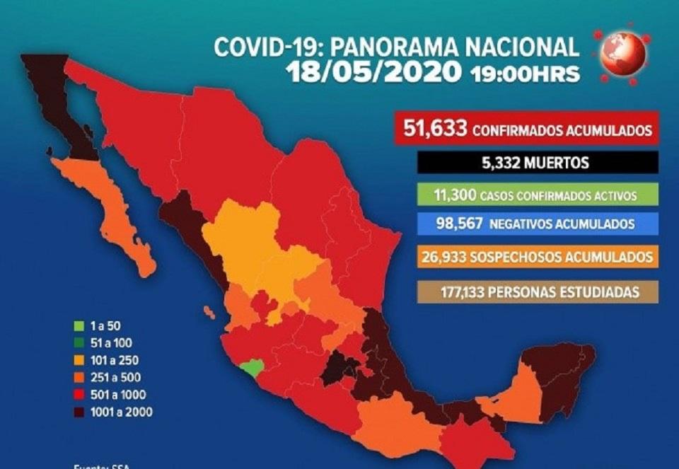 MÉXICO SOBREPASA LOS 51 MIL CASOS CONTAGIADOS DE COVID-19