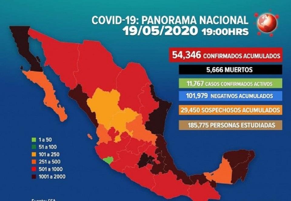 MÉXICO TIENE UNA CUMULADO DE 54 MIL 346 CASOS DE COVID-19