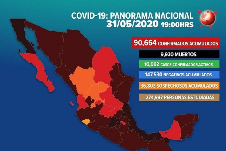 MÉXICO SOBREPASA LOS 90 MIL CASOS CONFIRMADOS DE COVID-19
