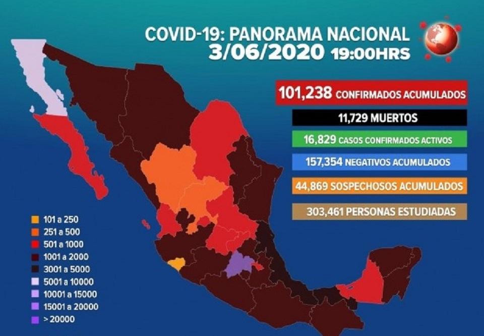 MÉXICO: MÁS DE MIL MUERTES POR COVID-19 EN LAS ÚLTIMAS 24 HORAS