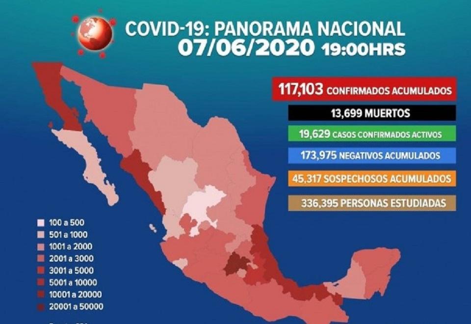 MÉXICO SUMA LAMENTABLEMENTE 13 MIL 699 DEFUNCIONES POR COVID-19