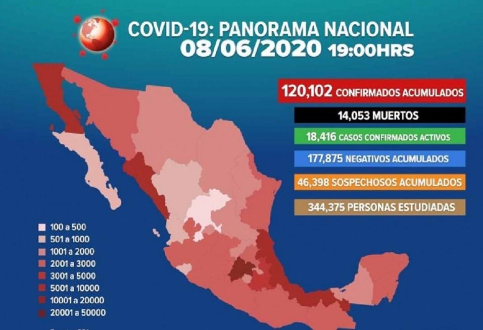 MÉXICO SUMA 14 MIL 53 MUERTES POR CORONAVIRUS