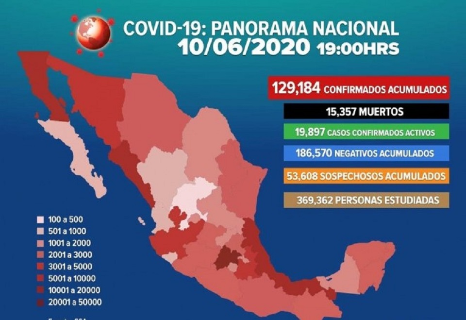 MÉXICO: COVID-19 SE HA COBRADO LA VIDA DE 15 MIL 357 PERSONAS