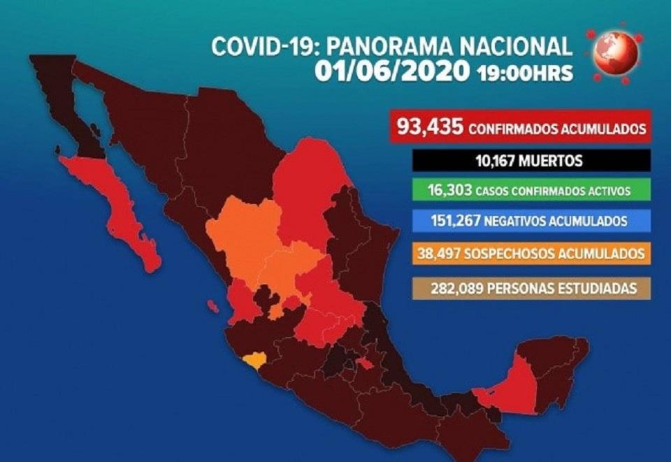 MÉXICO CON MÁS DE 10 MIL MUERTES POR COVID-19