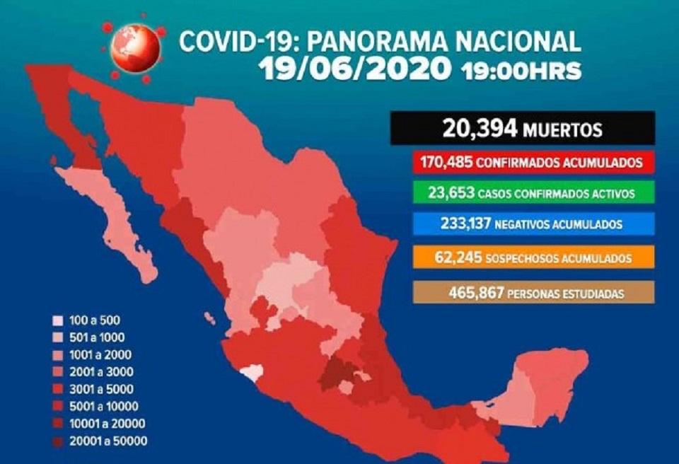 MÉXICO REBASA LAS 20 MIL MUERTES POR COVID-19
