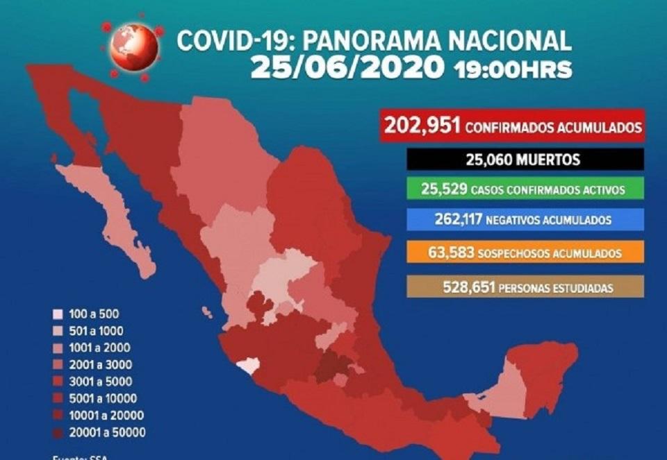 COVID-19: MÉXICO SUPERA LOS 200 MIL CASOS CONFIRMADOS ACUMULADOS