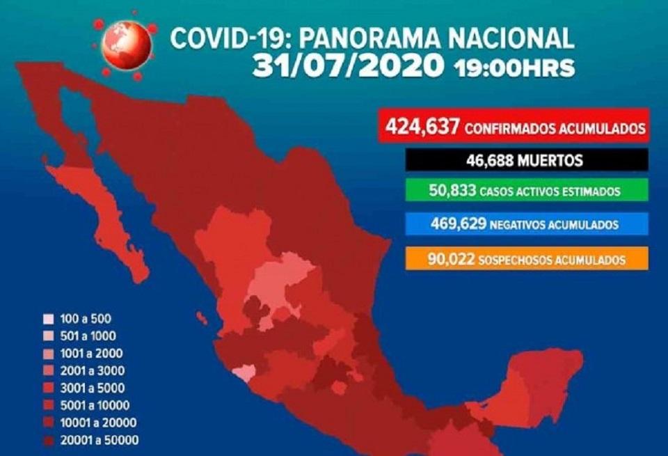MÉXICO SUMA 46 MIL 688 MUERTES Y 424 MIL 637 PERSONAS CON COVID-19
